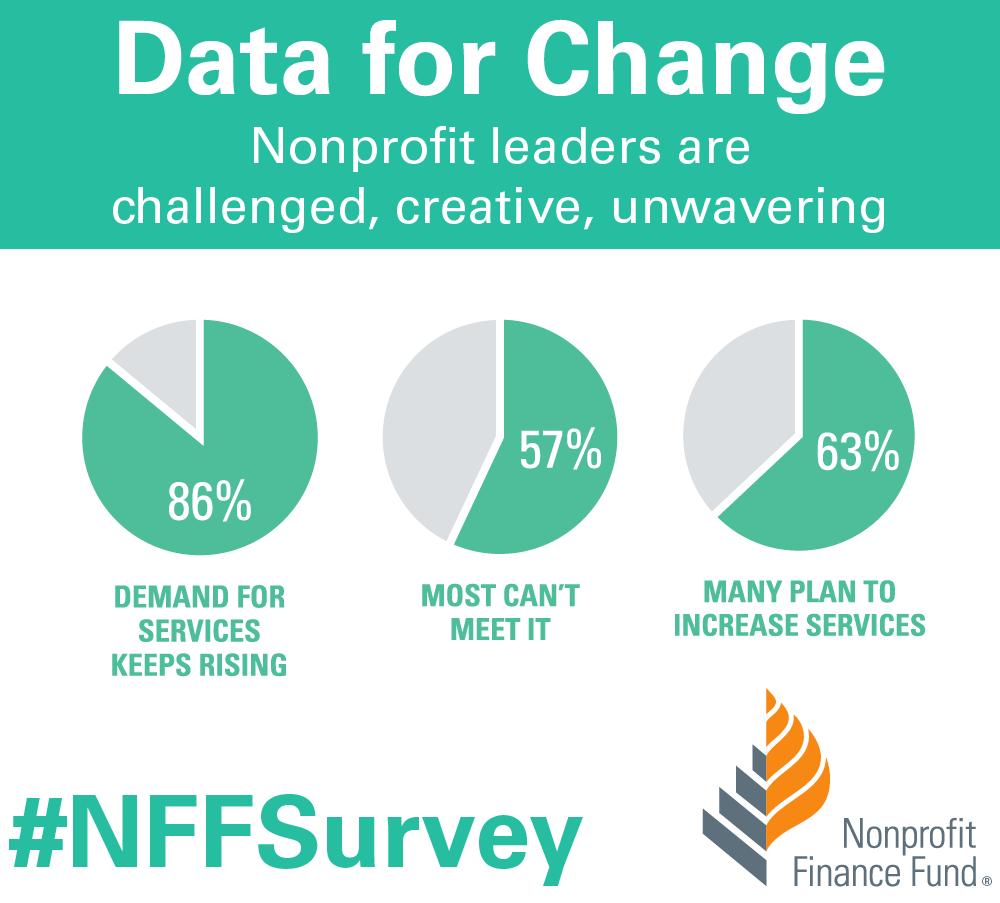 NFF data