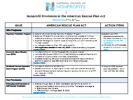 Download the Analysis of Key Provisions of the American Rescue Plan Act in PDF Format