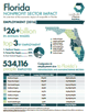 Florida Economic Impact Report