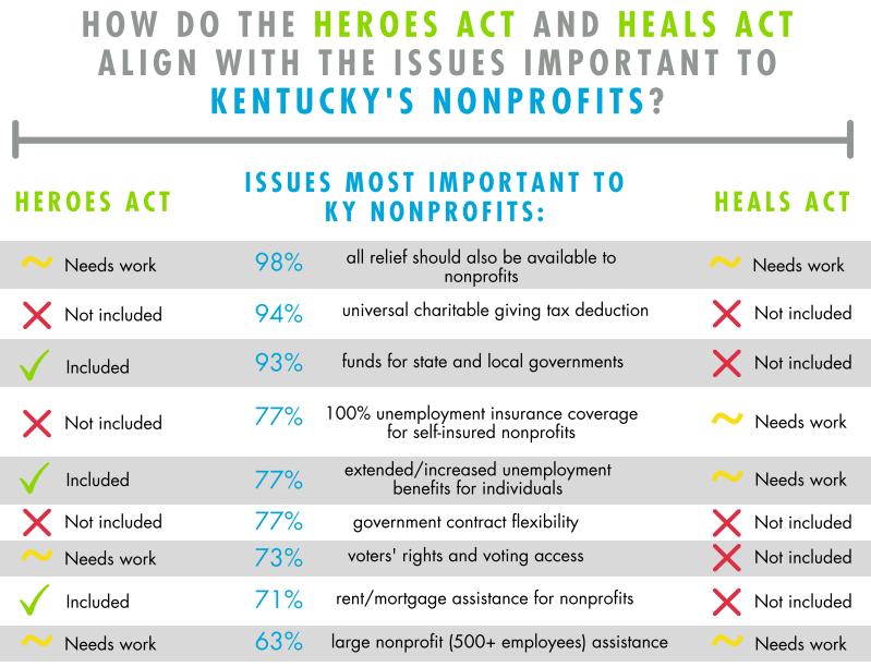 Kentucky HEROES vs HEALS