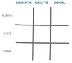 Public Policy Grid