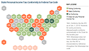 Federal Tax Reform and the States