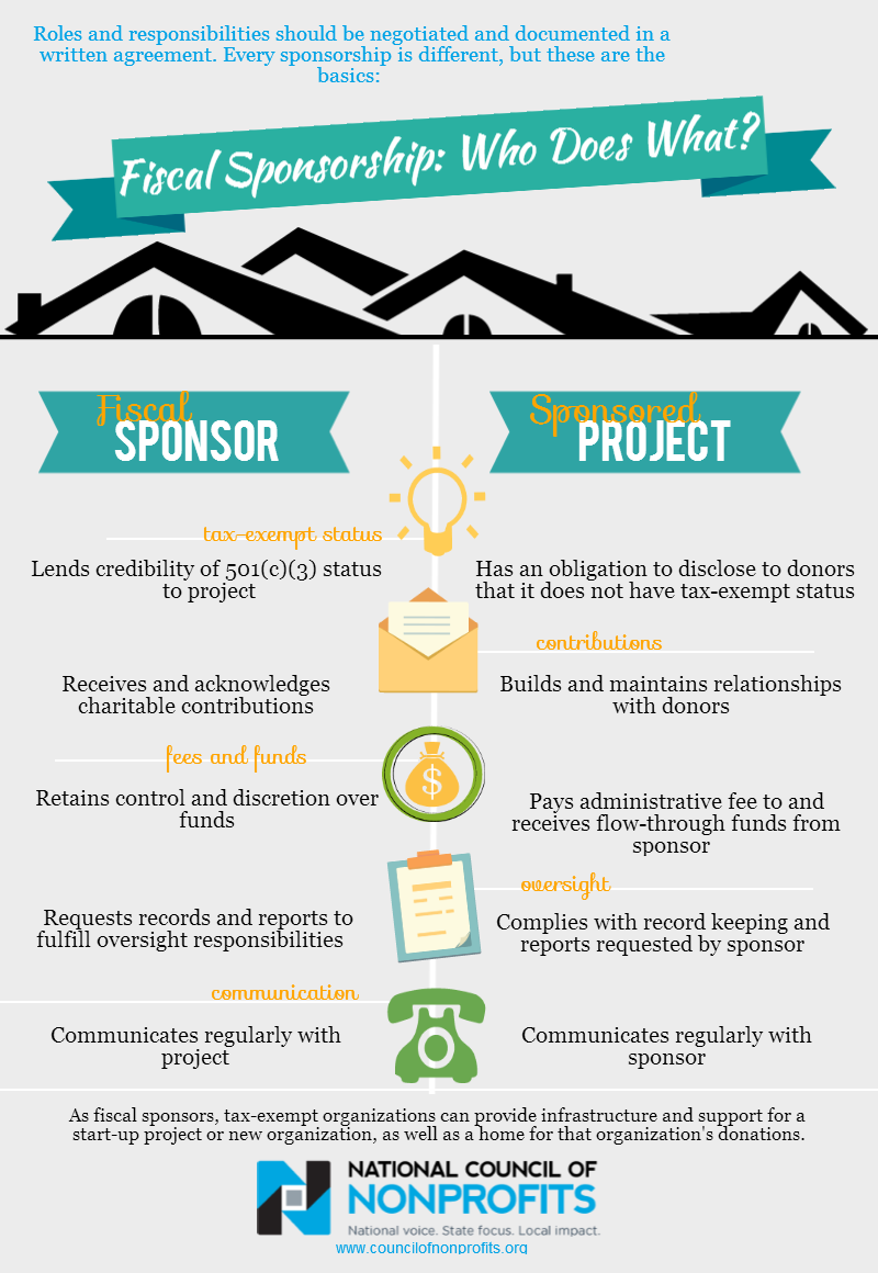 Why Choose Fiscal Sponsorship?  Event Sponsorship Agreement Template